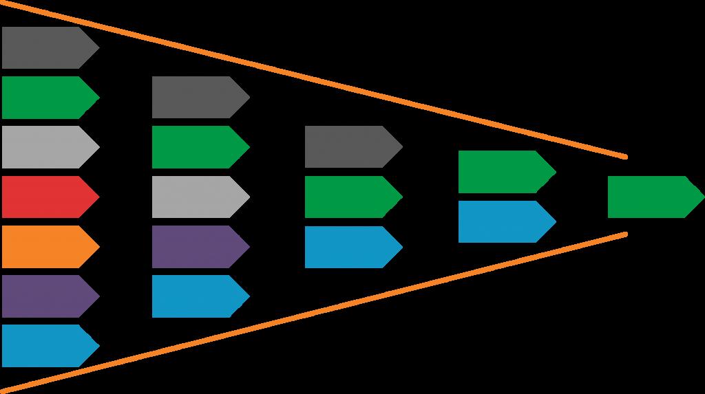 SBCE_Conveergence02