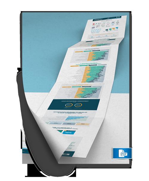 K-Library 16 - Lean Enterprise Infographic