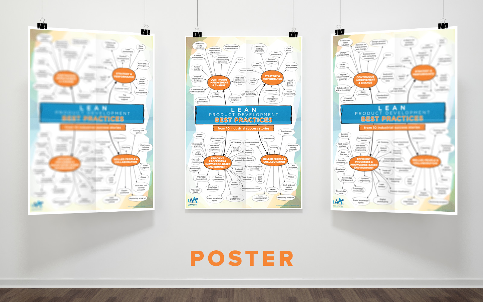 laa-library_poster-leanbestpractices