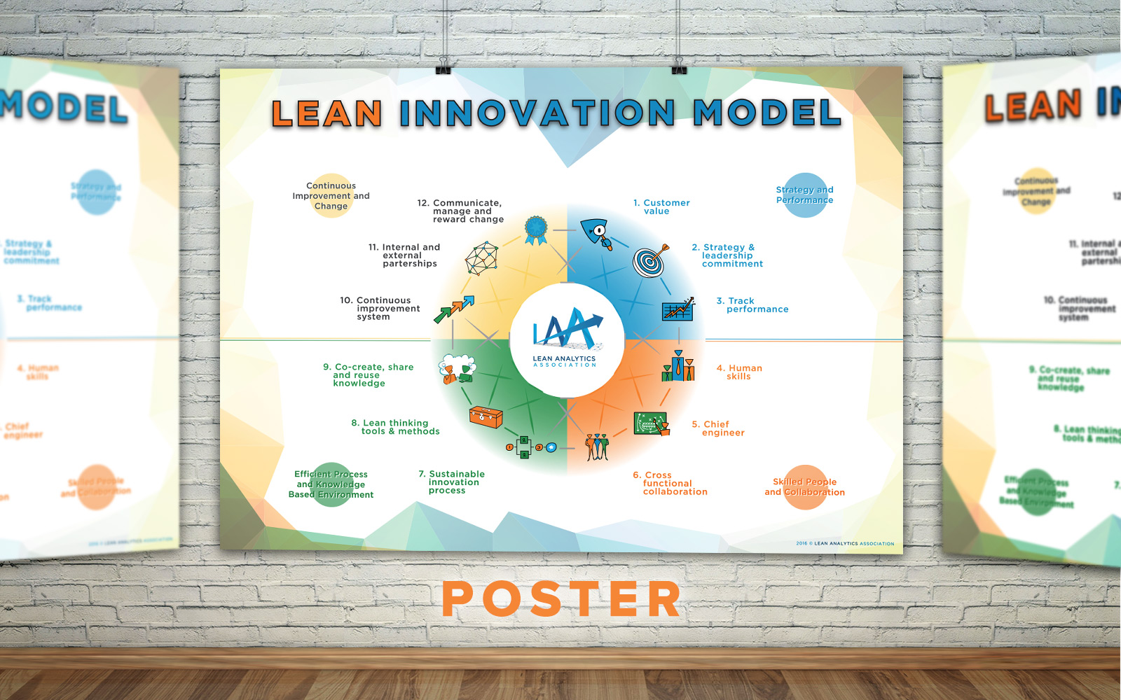 laa-library_poster-leaninnovationmodel