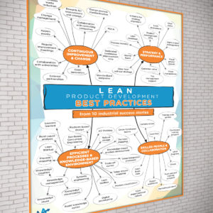 laa-shop-poster_bestpractices