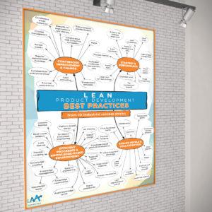 laa-shop-poster_bestpractices-a1