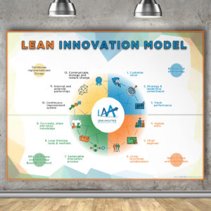 laa-shop-poster_leaninnovationmodel