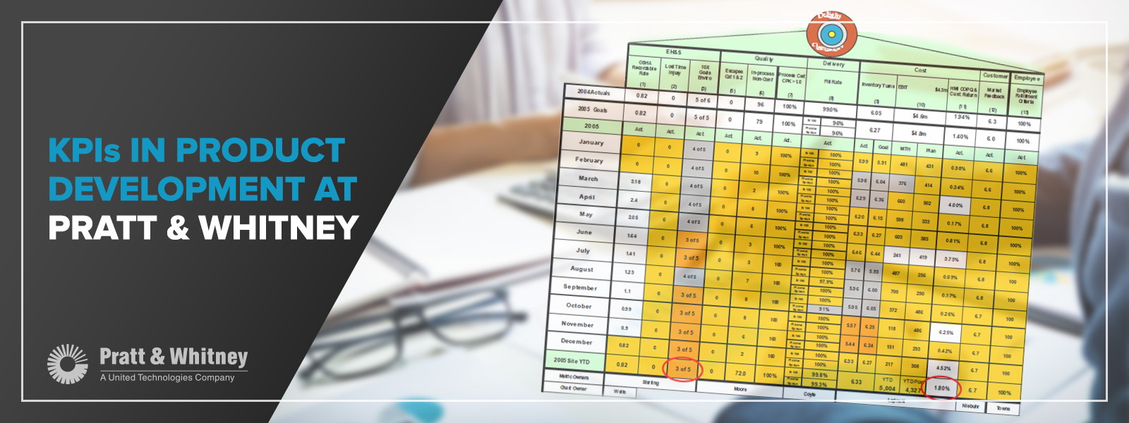 LAA-Blog---1.7.4-P&W-KPI