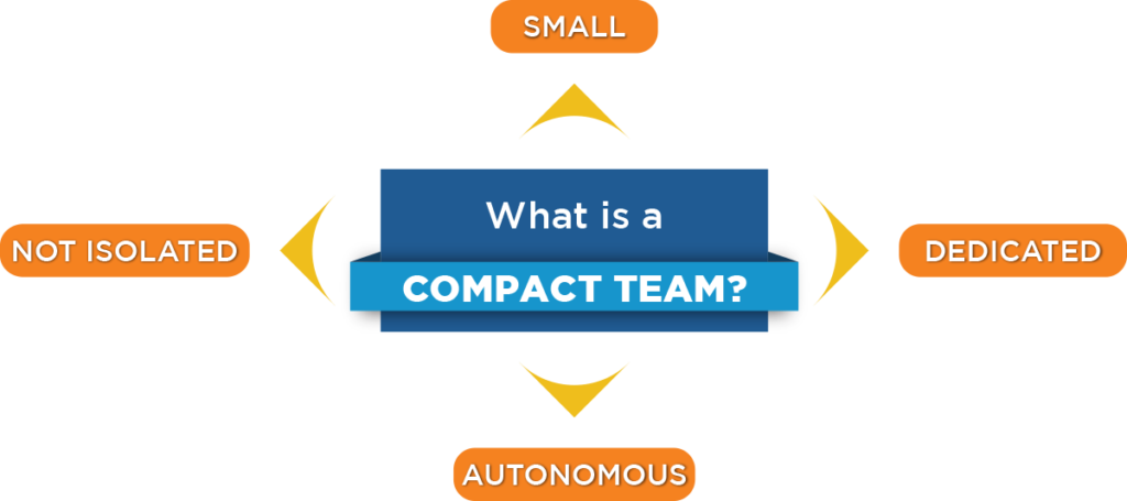 What is a Compact Team