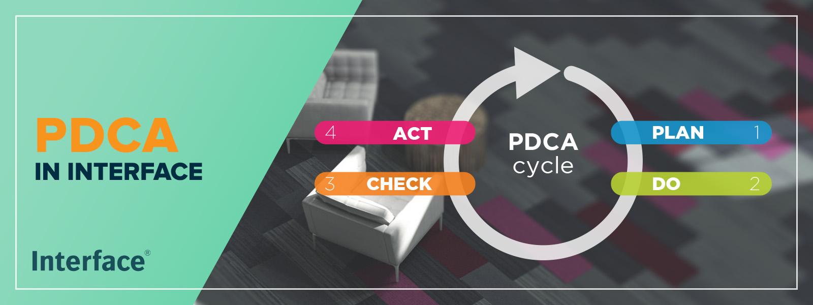LAA-Blog---1.5.5-Interface-PDCA