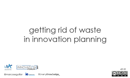 13 Marcos Eguillor (IE Business School) – Getting Rid of Waste in Innovation Planning