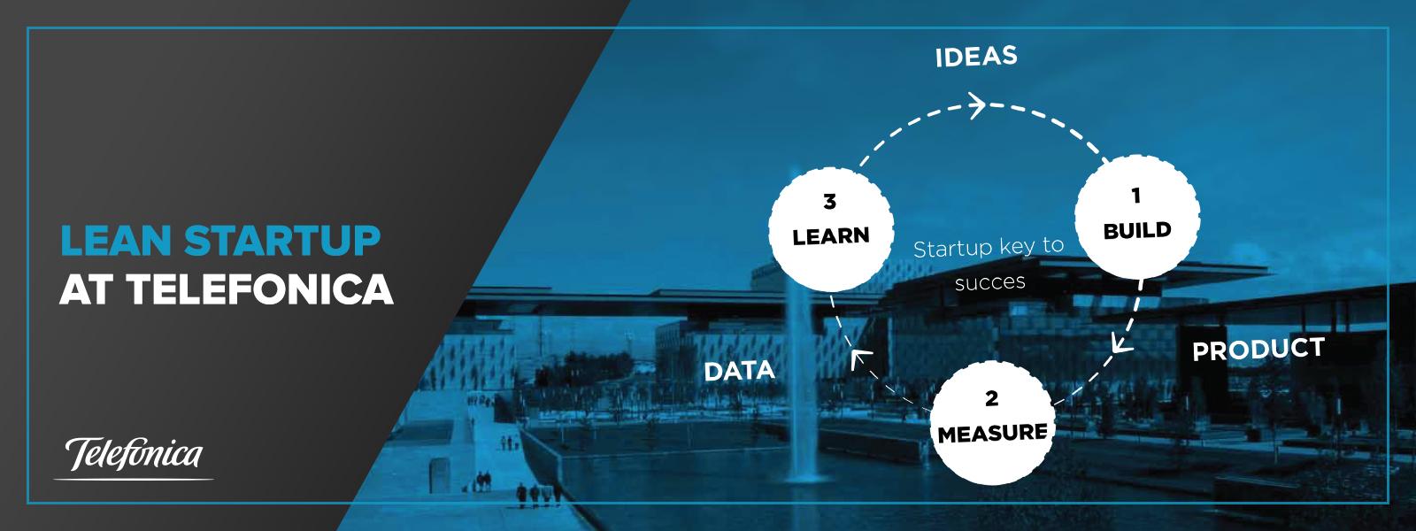 LAA-Blog---1.9.2-Telefonica-Lean-Startup