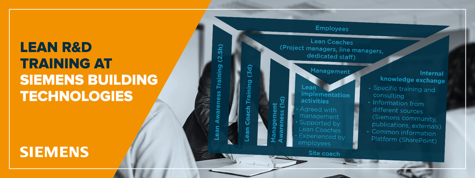 LAA-Blog---1.8.3-Siemens-Lean-training