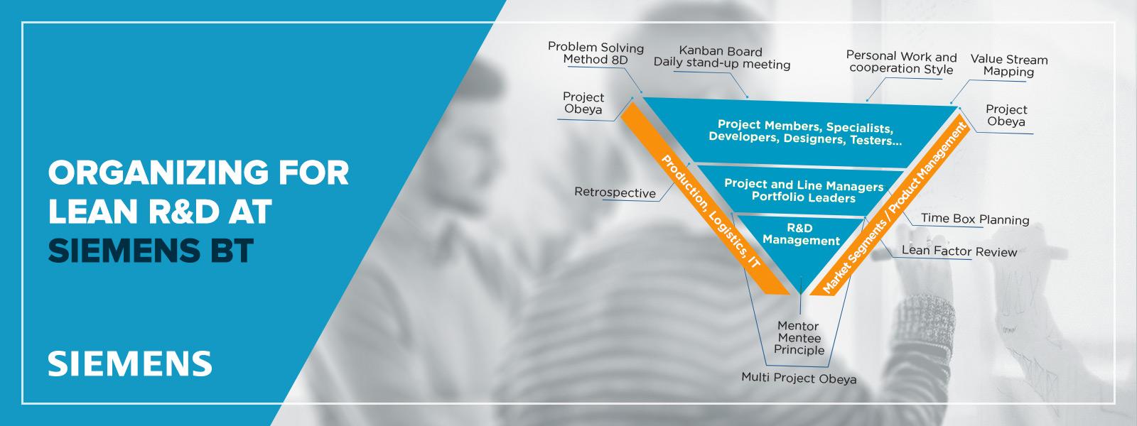 LAA-Blog---1.9.3-1.8.2-Siemens-Organizing-for-Lean