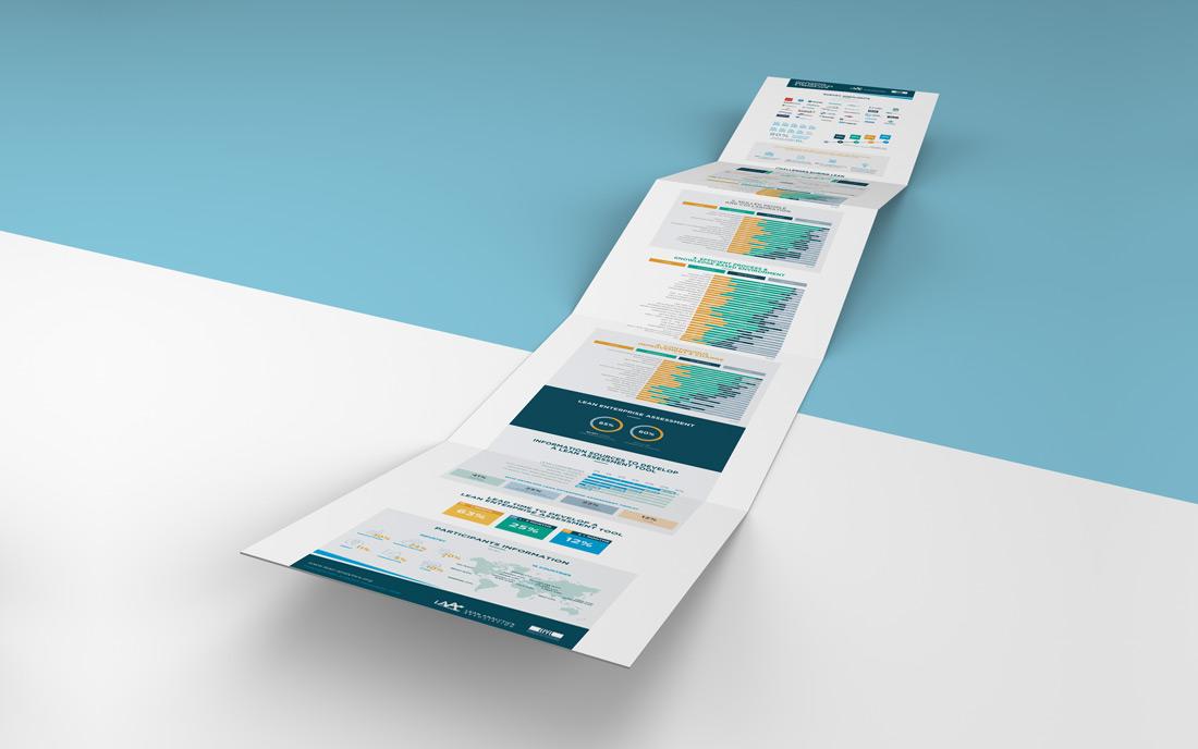 LAA-Library_LeanEnterprise-Infographic